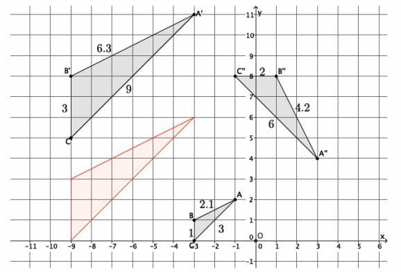 Eureka Math Grade 8 Module 3 Lesson 9 Exploratory Challenge Answer Key 5