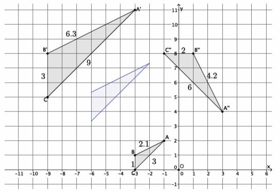 Eureka Math Grade 8 Module 3 Lesson 9 Exploratory Challenge Answer Key 6
