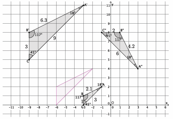 Eureka Math Grade 8 Module 3 Lesson 9 Exploratory Challenge Answer Key 7