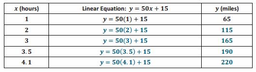 Eureka Math Grade 8 Module 4 Lesson 10 Exercise Answer Key 17
