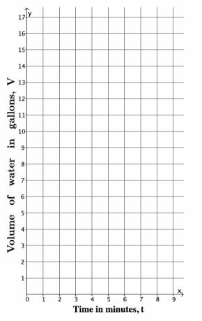Eureka Math Grade 8 Module 4 Lesson 11 Example Answer Key 17