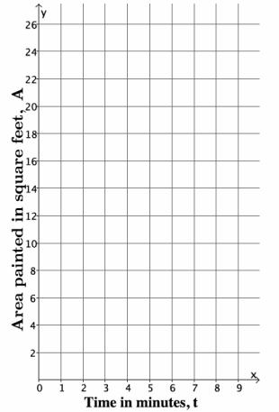 Eureka Math Grade 8 Module 4 Lesson 11 Exercise Answer Key 52