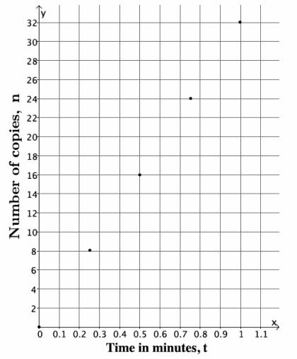 Eureka Math Grade 8 Module 4 Lesson 11 Problem Set Answer Key 42.1