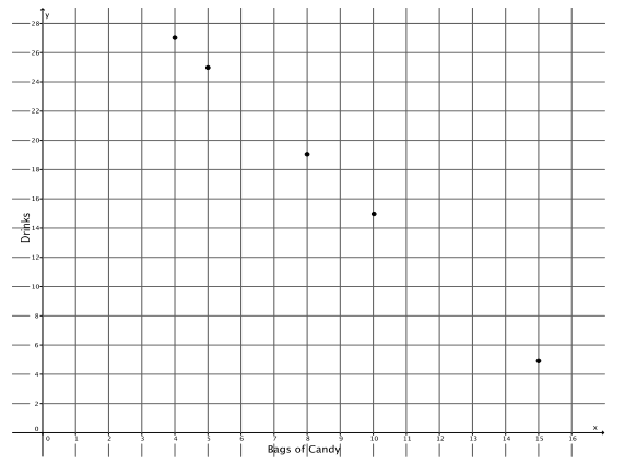 Eureka Math Grade 8 Module 4 Lesson 12 Exercise Answer Key 22