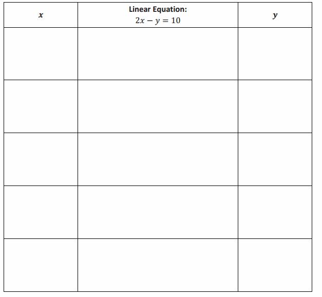 Eureka Math Grade 8 Module 4 Lesson 12 Exercise Answer Key 8