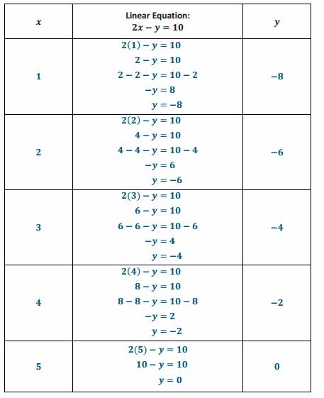 Eureka Math Grade 8 Module 4 Lesson 12 Exercise Answer Key 9