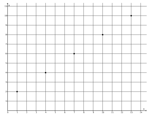 Eureka Math Grade 8 Module 4 Lesson 12 Problem Set Answer Key 30