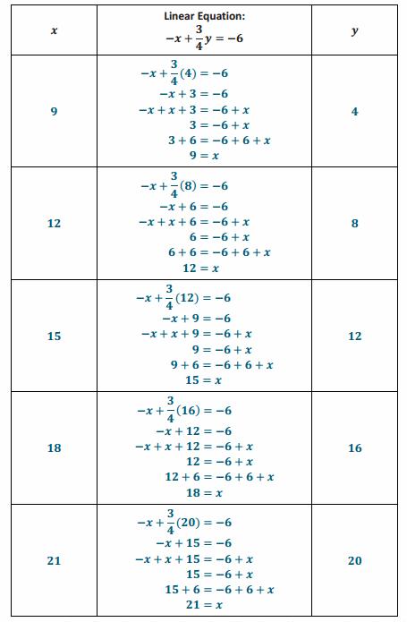Eureka Math Grade 8 Module 4 Lesson 12 Problem Set Answer Key 37