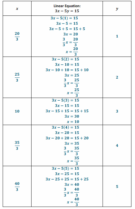 Eureka Math Grade 8 Module 4 Lesson 12 Problem Set Answer Key 45
