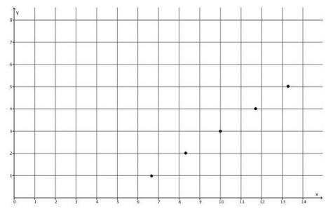 Eureka Math Grade 8 Module 4 Lesson 12 Problem Set Answer Key 46