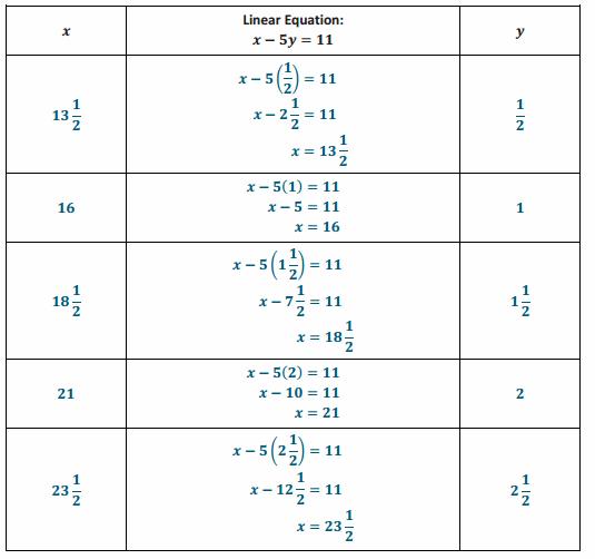 Eureka Math Grade 8 Module 4 Lesson 13 Exercise Answer Key 6