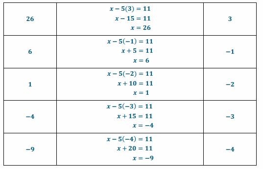 Eureka Math Grade 8 Module 4 Lesson 13 Exercise Answer Key 7