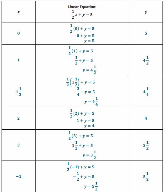 Eureka Math Grade 8 Module 4 Lesson 13 Problem Set Answer Key 12