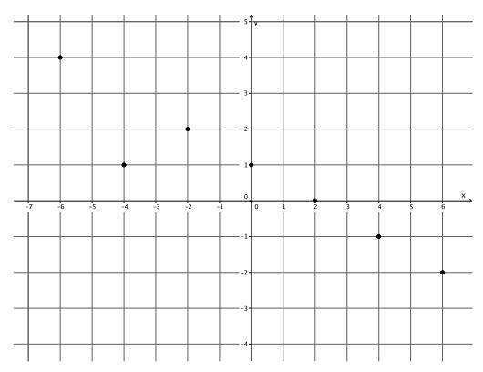 Eureka Math Grade 8 Module 4 Lesson 13 Problem Set Answer Key 15
