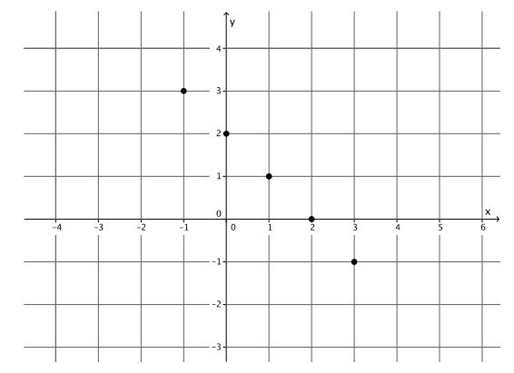 Eureka Math Grade 8 Module 4 Lesson 13 Problem Set Answer Key 17
