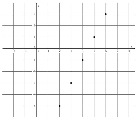 Eureka Math Grade 8 Module 4 Lesson 13 Problem Set Answer Key 18