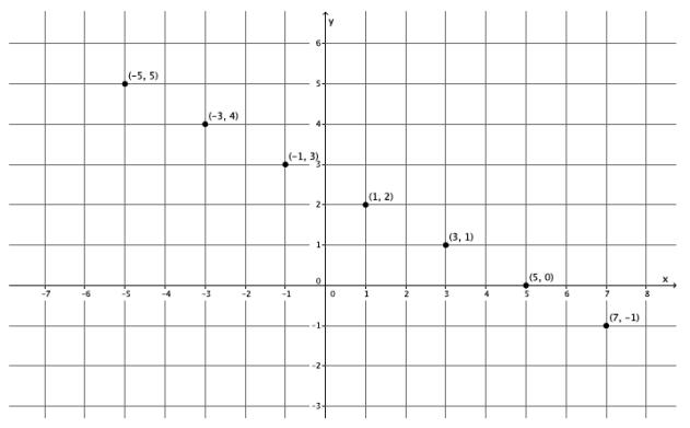 Eureka Math Grade 8 Module 4 Lesson 14 Exercise Answer Key 1