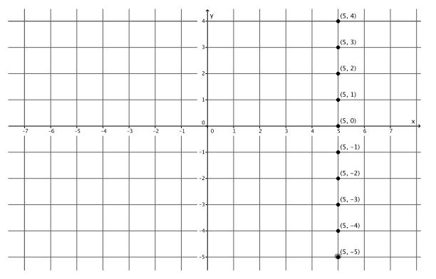 Eureka Math Grade 8 Module 4 Lesson 14 Exercise Answer Key 2