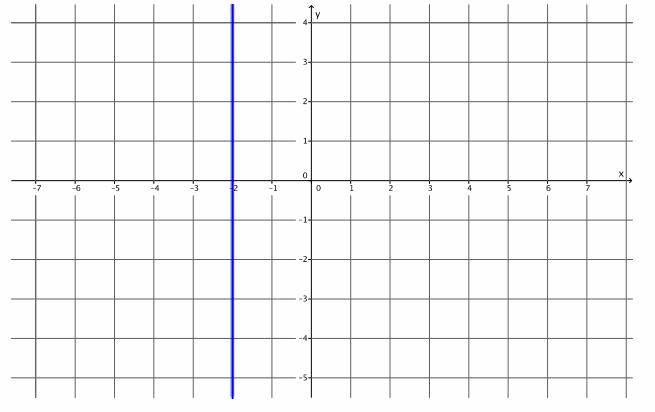 Eureka Math Grade 8 Module 4 Lesson 14 Exercise Answer Key 3