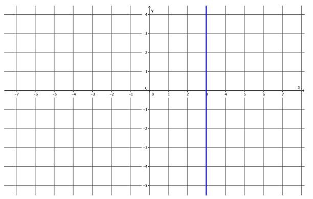 Eureka Math Grade 8 Module 4 Lesson 14 Exercise Answer Key 4