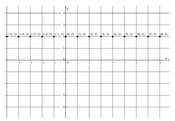Eureka Math Grade 8 Module 4 Lesson 14 Exercise Answer Key 6
