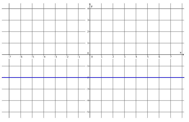Eureka Math Grade 8 Module 4 Lesson 14 Exercise Answer Key 7
