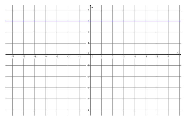 Eureka Math Grade 8 Module 4 Lesson 14 Exercise Answer Key 8