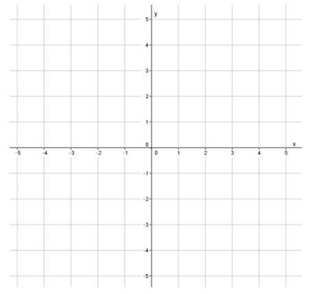 Eureka Math Grade 8 Module 4 Lesson 14 Exit Ticket Answer Key 10