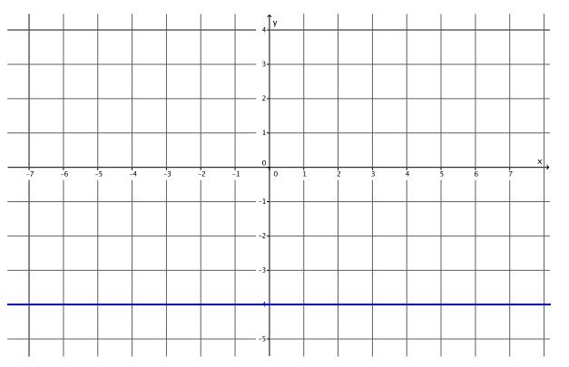 Eureka Math Grade 8 Module 4 Lesson 14 Problem Set Answer Key 11