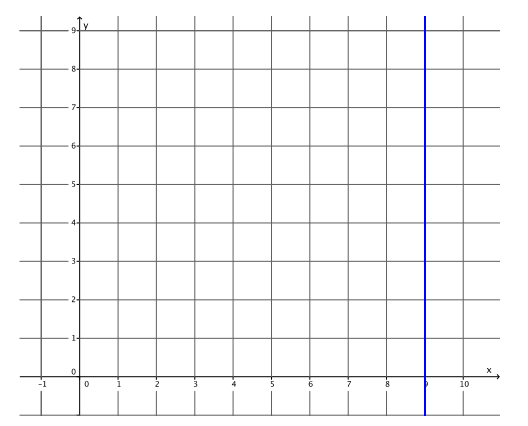 Eureka Math Grade 8 Module 4 Lesson 14 Problem Set Answer Key 12