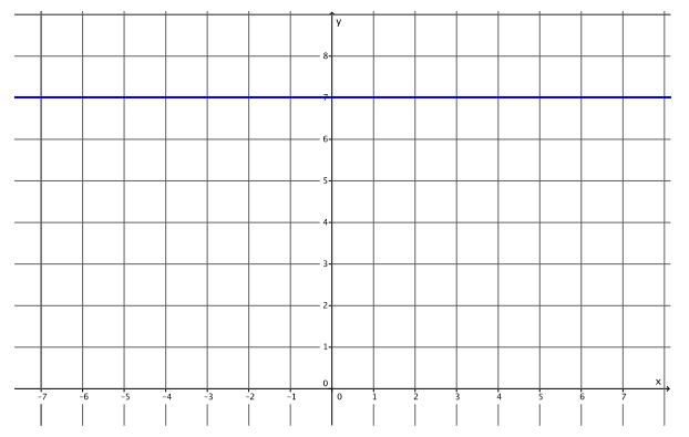 Eureka Math Grade 8 Module 4 Lesson 14 Problem Set Answer Key 13