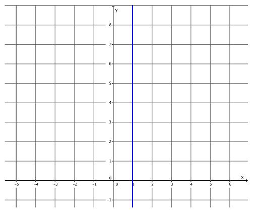 Eureka Math Grade 8 Module 4 Lesson 14 Problem Set Answer Key 14