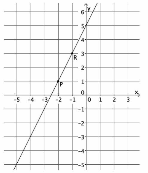 Eureka Math Grade 8 Module 4 Lesson 16 Exercise Answer Key 4