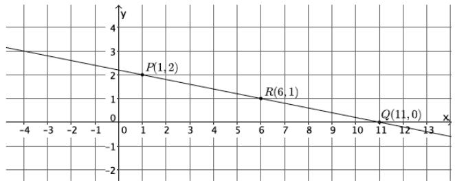 Eureka Math Grade 8 Module 4 Lesson 16 Problem Set Answer Key 10