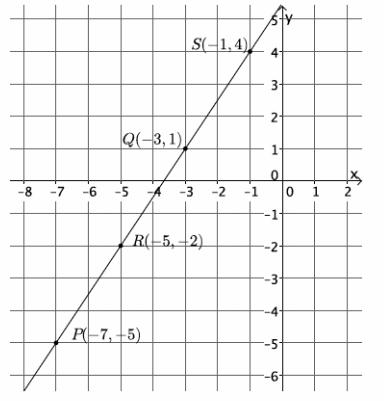 Eureka Math Grade 8 Module 4 Lesson 16 Problem Set Answer Key 11