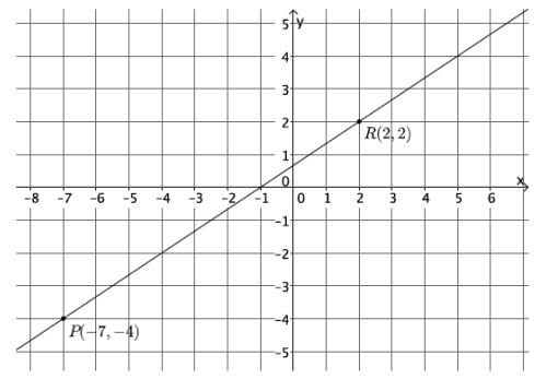 Eureka Math Grade 8 Module 4 Lesson 16 Problem Set Answer Key 12