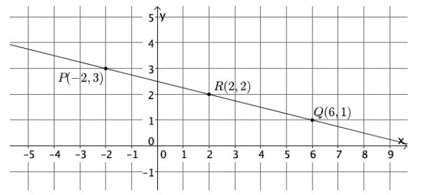Eureka Math Grade 8 Module 4 Lesson 16 Problem Set Answer Key 7