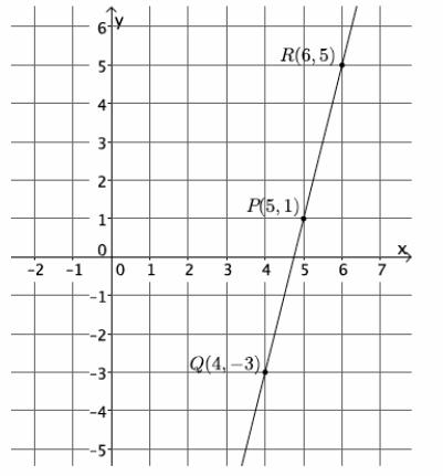 Eureka Math Grade 8 Module 4 Lesson 16 Problem Set Answer Key 8