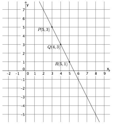 Eureka Math Grade 8 Module 4 Lesson 16 Problem Set Answer Key 9