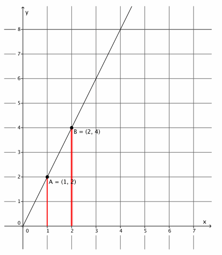 Eureka Math Grade 8 Module 4 Lesson 17 Exit Ticket Answer Key 20.1