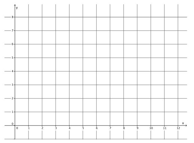 Eureka Math Grade 8 Module 4 Lesson 17 Exit Ticket Answer Key 20