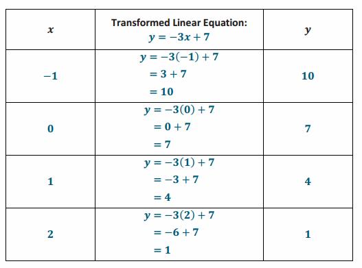 Eureka Math Grade 8 Module 4 Lesson 17 Problem Set Answer Key 40