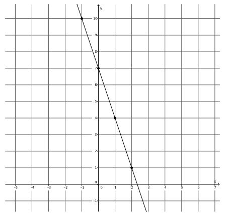 Eureka Math Grade 8 Module 4 Lesson 17 Problem Set Answer Key 41