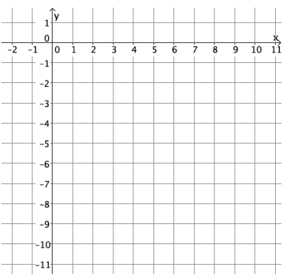 Eureka Math Grade 8 Module 4 Lesson 19 Exit Ticket Answer Key 1
