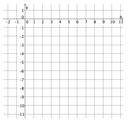 Eureka Math Grade 8 Module 4 Lesson 19 Exit Ticket Answer Key 2