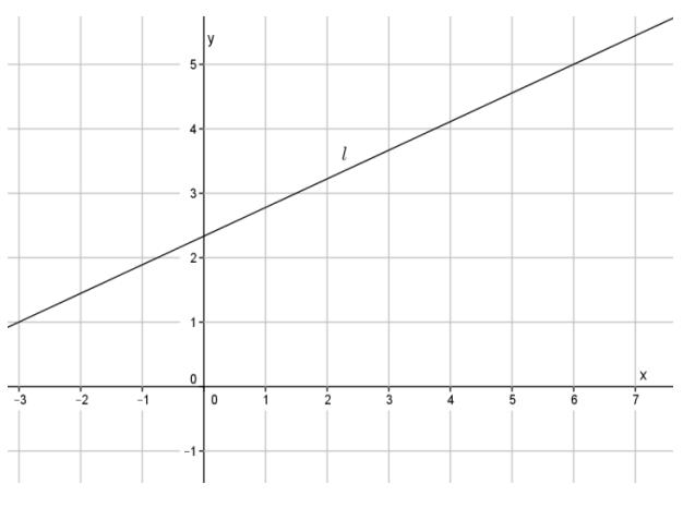 Eureka Math Grade 8 Module 4 Lesson 21 Exit Ticket Answer Key 1