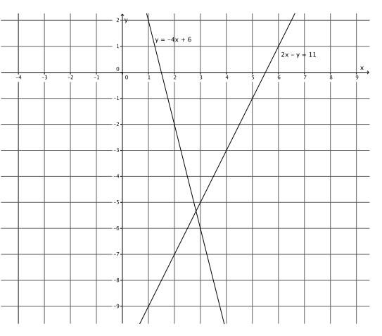 Eureka Math Grade 8 Module 4 Lesson 28 Exit Ticket Answer Key 2