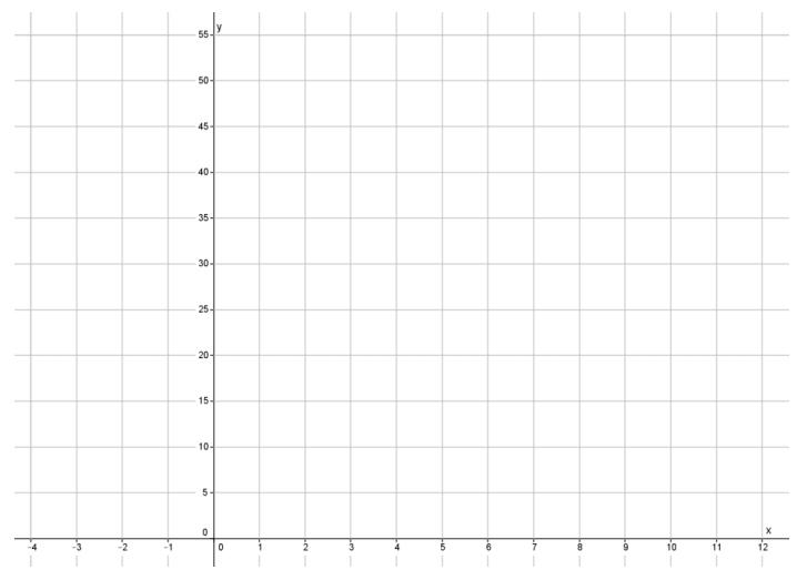 Eureka Math Grade 8 Module 4 Lesson 30 Exit Ticket Answer Key 1
