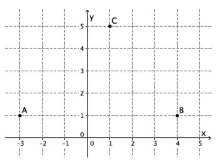 Eureka Math Grade 8 Module 7 Lesson 17 Exit Ticket Answer Key 1