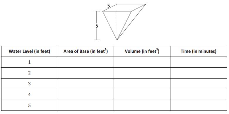 Eureka Math Grade 8 Module 7 Lesson 22 Exit Ticket Answer Key 1
